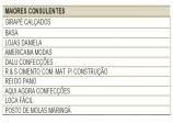 Maiores Consulentes SCPC